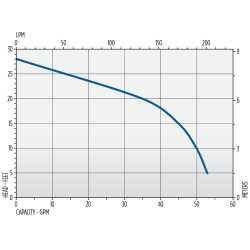 Manual Sump/Effluent Pump, 10' cord, 1/3HP, 115V