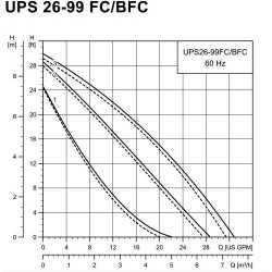 UPS26-99FC 3-Speed Circulator Pump w/ IFC, 1/6 HP, 115V