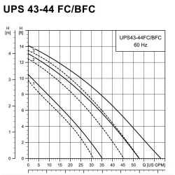 UP43-44BFC 3-Speed Bronze Circulator Pump w/ IFC, 1/6 HP, 115V