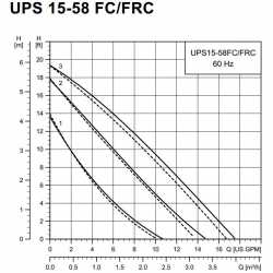 UP15-58FRC 3-Speed Circulator Pump w/ IFC, 1/25HP, 115V