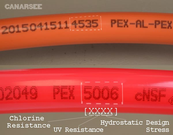 Chlorine UV Resistance rating and hydrostatic design stress for pex pipe
